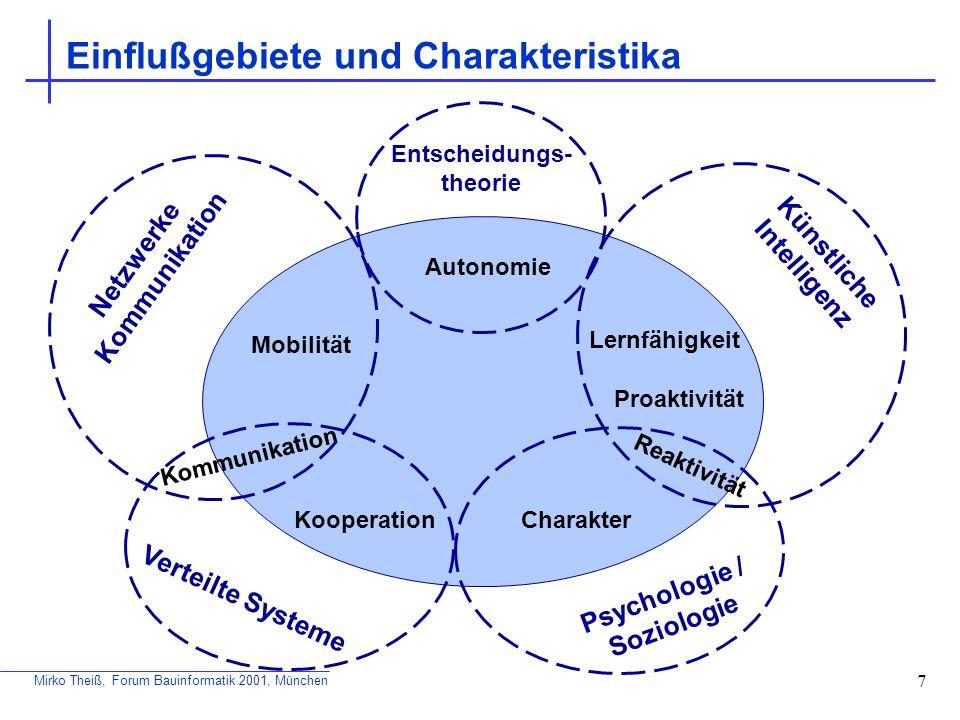 Mirko Theiß, Forum Bauinformatik 2001, München 7 Einflußgebiete und Charakteristika Mobilität Autonomie Reaktivität Proaktivität Lernfähigkeit Charakt