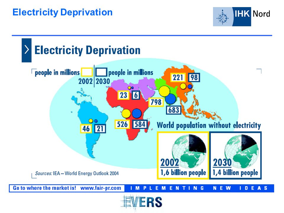 Electricity Deprivation Source: IEA - World Energy Outlook 2004