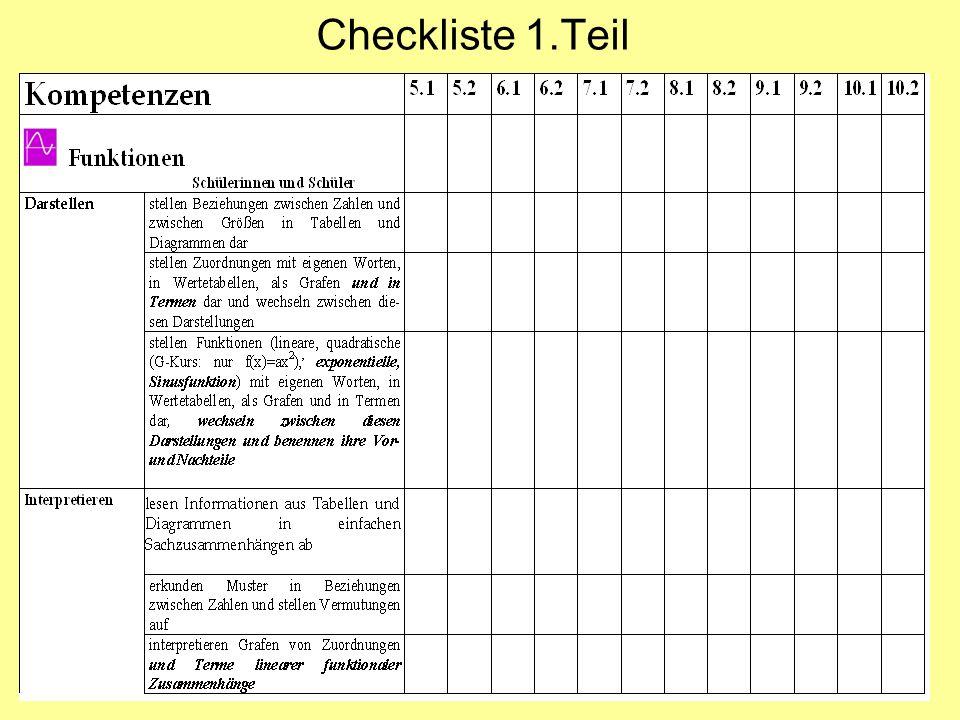 Checkliste 1.Teil