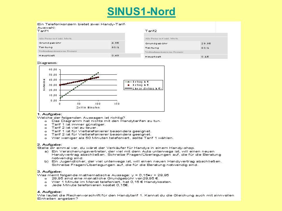 SINUS1-Nord