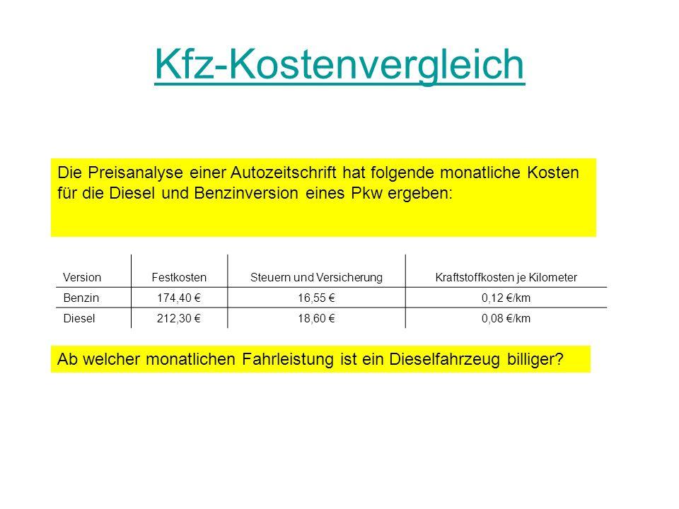 Kfz-Kostenvergleich Die Preisanalyse einer Autozeitschrift hat folgende monatliche Kosten für die Diesel und Benzinversion eines Pkw ergeben: VersionF