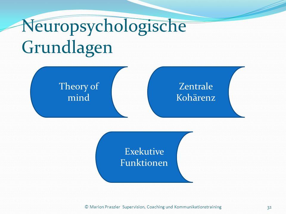 © Marion Praszler Supervision, Coaching und Kommunikationstraining Neuropsychologische Grundlagen Theory of mind Zentrale Kohärenz Exekutive Funktionen 32
