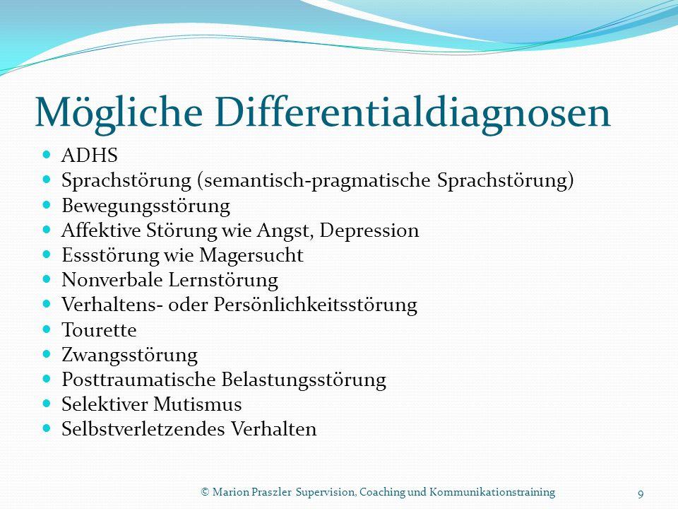 Mögliche Differentialdiagnosen ADHS Sprachstörung (semantisch-pragmatische Sprachstörung) Bewegungsstörung Affektive Störung wie Angst, Depression Ess
