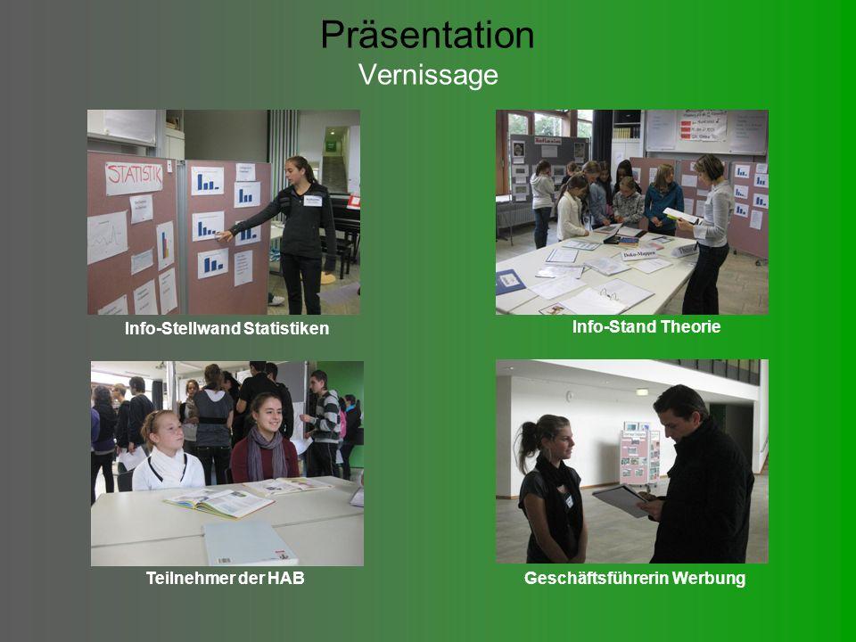 Präsentation Vernissage Teilnehmer der HABGeschäftsführerin Werbung Info-Stand Theorie Info-Stellwand Statistiken