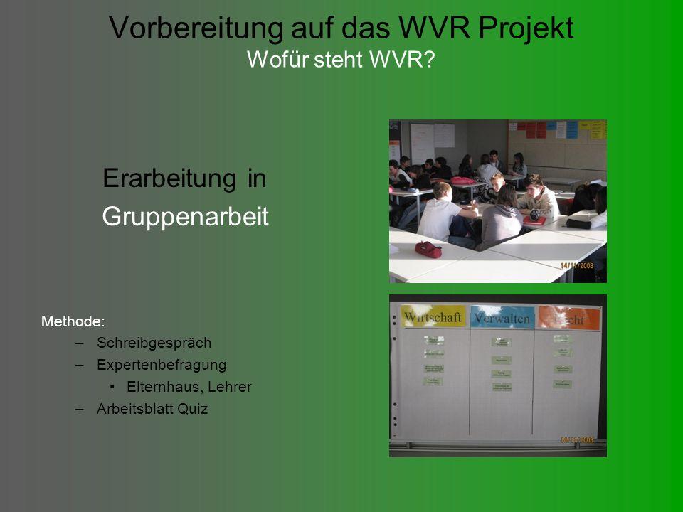 Vorbereitung auf das WVR Projekt Wofür steht WVR.