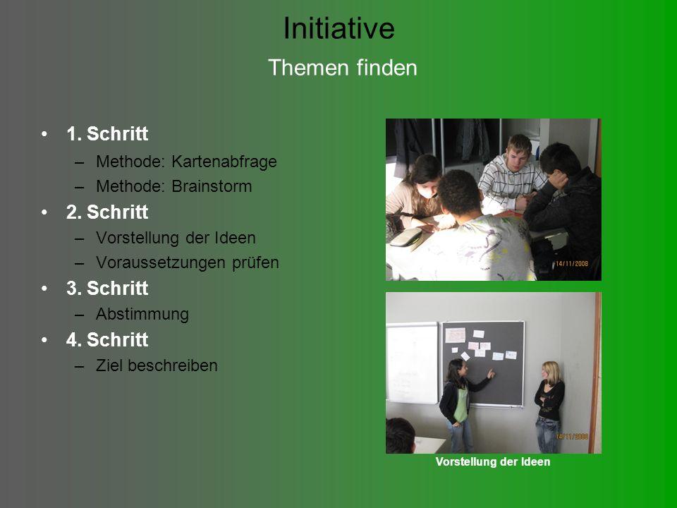 Initiative Themen finden 1.Schritt –Methode: Kartenabfrage –Methode: Brainstorm 2.