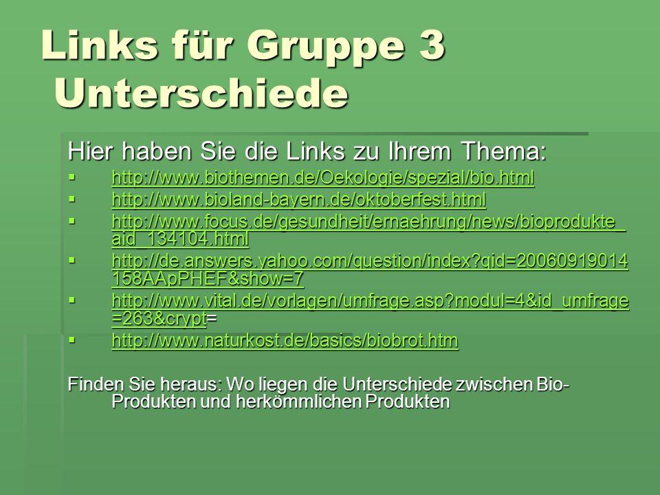 Links für Gruppe 3 Unterschiede Hier haben Sie die Links zu Ihrem Thema: http://www.biothemen.de/Oekologie/spezial/bio.html http://www.biothemen.de/Oekologie/spezial/bio.html http://www.biothemen.de/Oekologie/spezial/bio.html http://www.bioland-bayern.de/oktoberfest.html http://www.bioland-bayern.de/oktoberfest.html http://www.bioland-bayern.de/oktoberfest.html http://www.focus.de/gesundheit/ernaehrung/news/bioprodukte_ aid_134104.html http://www.focus.de/gesundheit/ernaehrung/news/bioprodukte_ aid_134104.html http://www.focus.de/gesundheit/ernaehrung/news/bioprodukte_ aid_134104.html http://www.focus.de/gesundheit/ernaehrung/news/bioprodukte_ aid_134104.html http://de.answers.yahoo.com/question/index qid=20060919014 158AApPHEF&show=7 http://de.answers.yahoo.com/question/index qid=20060919014 158AApPHEF&show=7 http://de.answers.yahoo.com/question/index qid=20060919014 158AApPHEF&show=7 http://de.answers.yahoo.com/question/index qid=20060919014 158AApPHEF&show=7 http://www.vital.de/vorlagen/umfrage.asp modul=4&id_umfrage =263&crypt= http://www.vital.de/vorlagen/umfrage.asp modul=4&id_umfrage =263&crypt= http://www.vital.de/vorlagen/umfrage.asp modul=4&id_umfrage =263&crypt http://www.vital.de/vorlagen/umfrage.asp modul=4&id_umfrage =263&crypt http://www.naturkost.de/basics/biobrot.htm http://www.naturkost.de/basics/biobrot.htm http://www.naturkost.de/basics/biobrot.htm Finden Sie heraus: Wo liegen die Unterschiede zwischen Bio- Produkten und herkömmlichen Produkten
