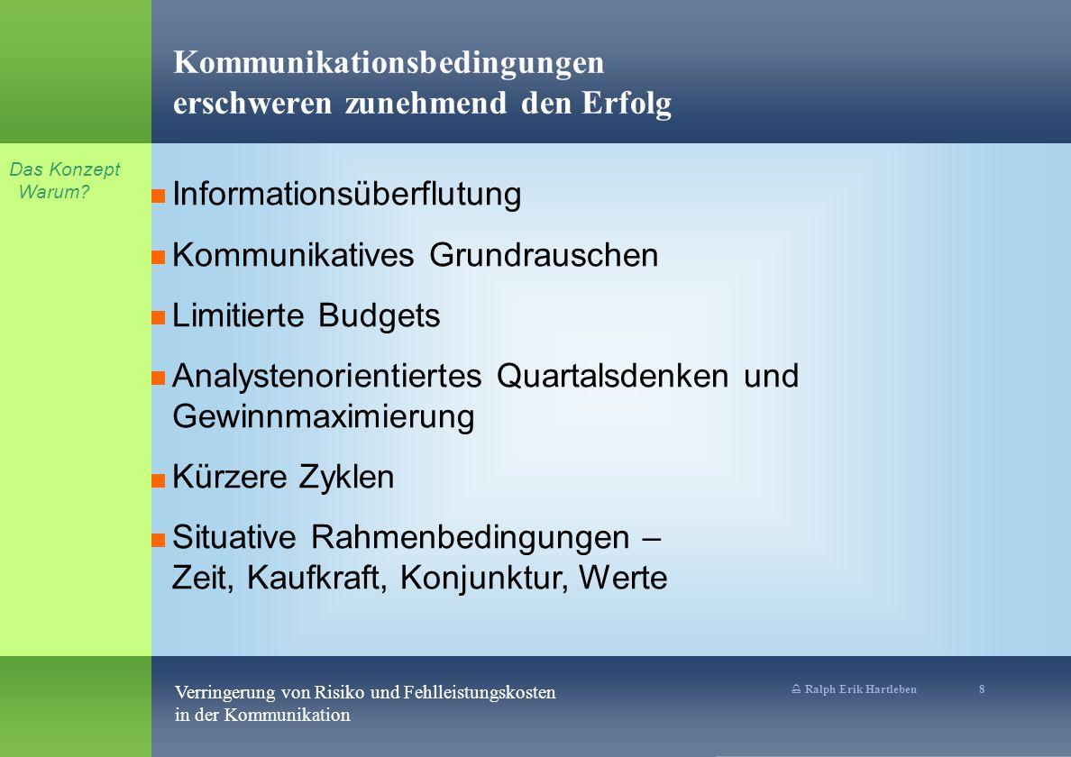 % Ralph Erik Hartleben 8 Verringerung von Risiko und Fehlleistungskosten in der Kommunikation Kommunikationsbedingungen erschweren zunehmend den Erfol