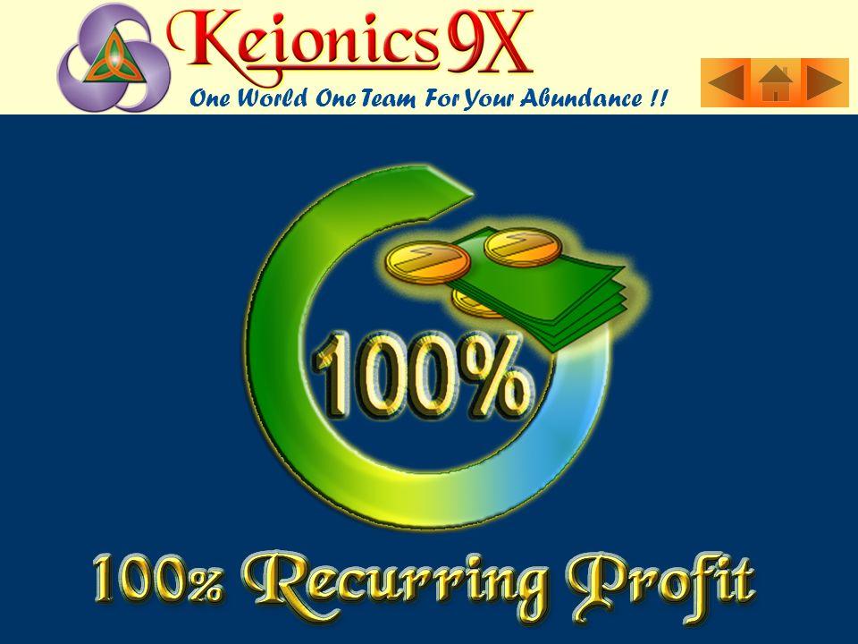 Bedingungen und Konditionen des 100% Recurring Profit Indem Sie die Ongoing QualifiKation verpassen, können Sie aus dem Back Office neu bezahlen & nutzen so die übrig gebliebenen Referrals.