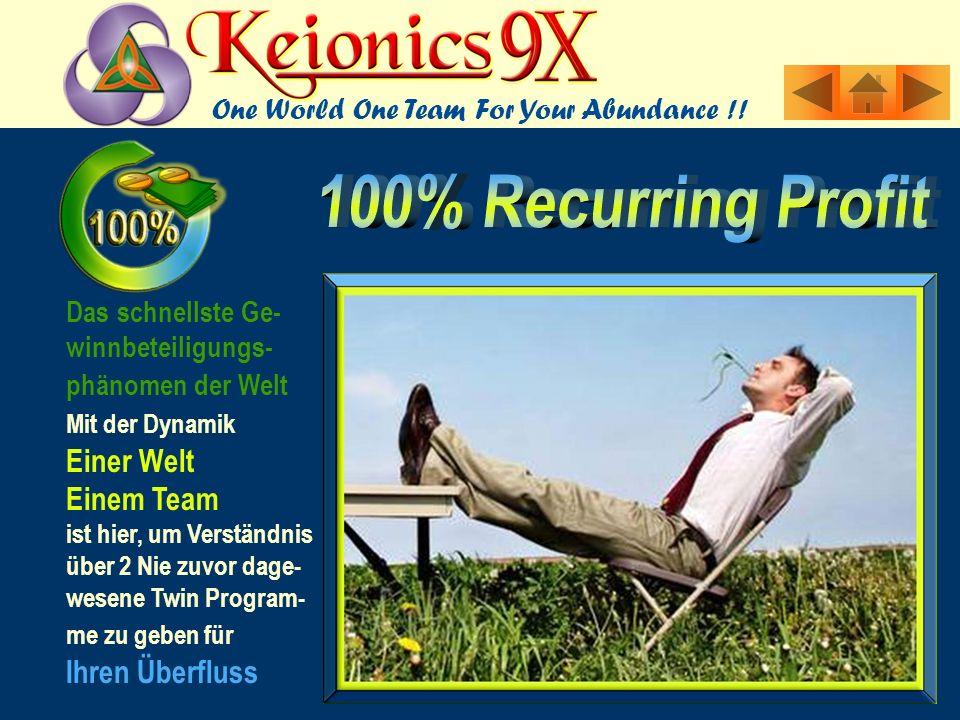 Alle angegebenen Einkommen unter oder über den angegebenen Keionics 9X Vergütungsplan sind nur Schätzungen.
