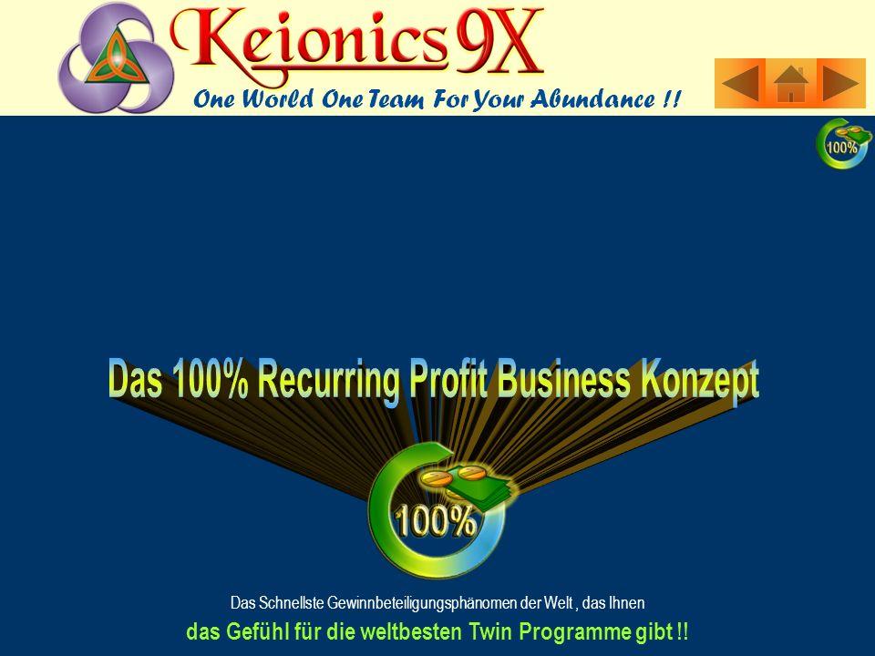 Nach Beendigung des 3.Orbit führt das Zentrum sie ins 9X Programm, wo sie 3 X 100% Gewinnbeteiligung mit dem Globalen Geschäftswachstum haben.