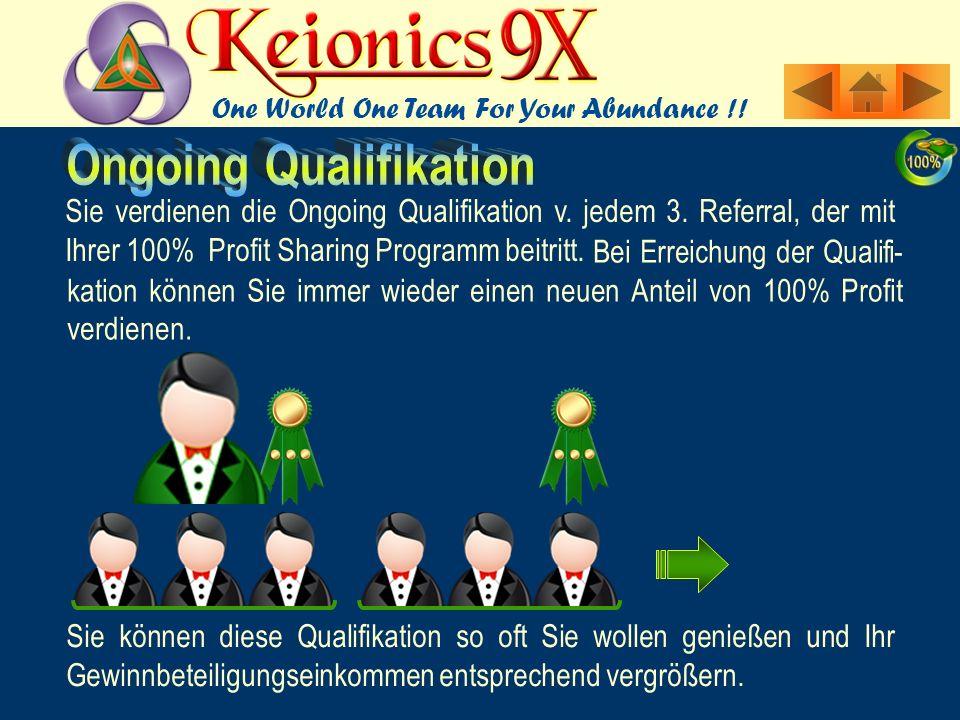 I Bei Erreichung der Qualifi- kation können Sie immer wieder einen neuen Anteil von 100% Profit verdienen.