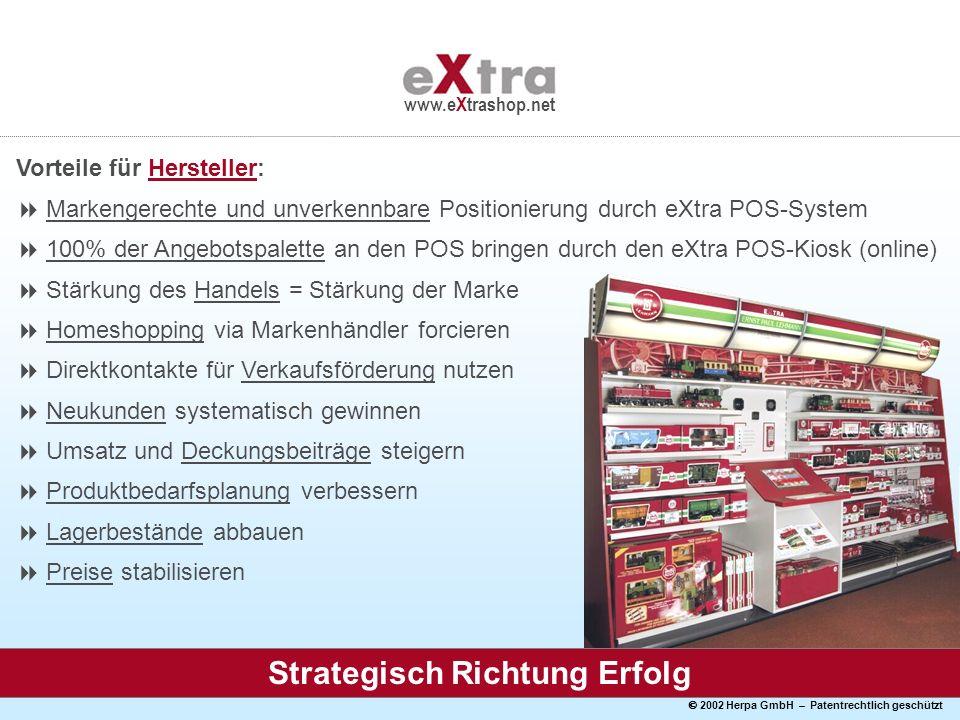 2002 Herpa GmbH – Patentrechtlich geschützt www.eXtrashop.net Nutzung eines gemeinsamen eXtra-Kiosk im Sichtbereich der Marken-POS-Systeme Ausstellungs- Vitrine für eXtra Produkte Monitor POS-Kiosk Beispiel Modellwelt beim Modellbahn-/ Modellbauhändler Marke X Marke Y Marke Z