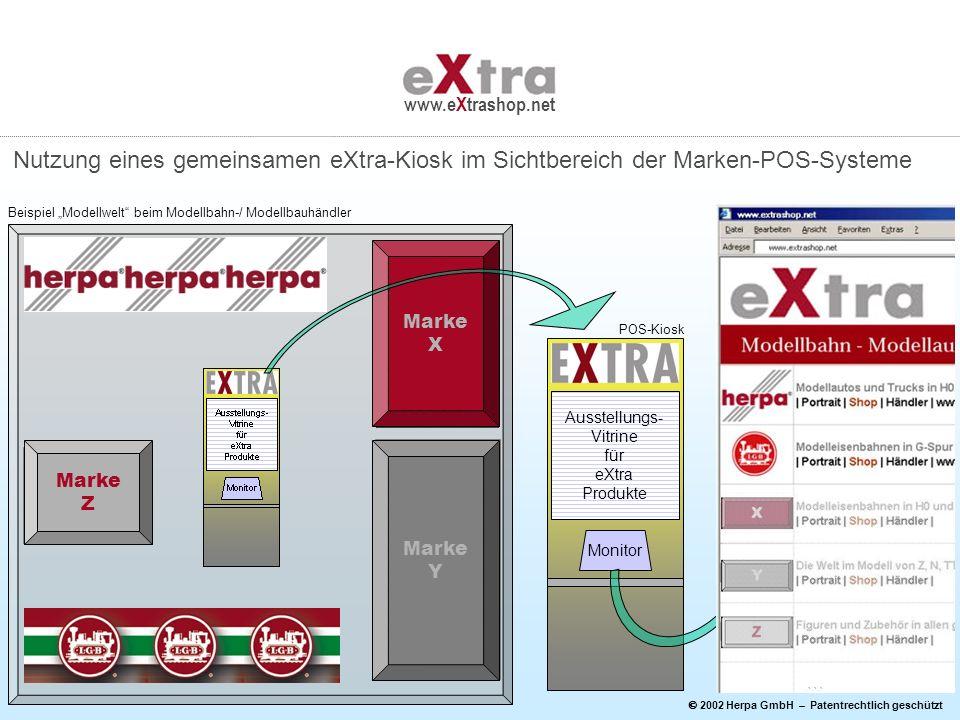2002 Herpa GmbH – Patentrechtlich geschützt www.eXtrashop.net Nutzung eines gemeinsamen eXtra-Kiosk im Sichtbereich der Marken-POS-Systeme Ausstellung