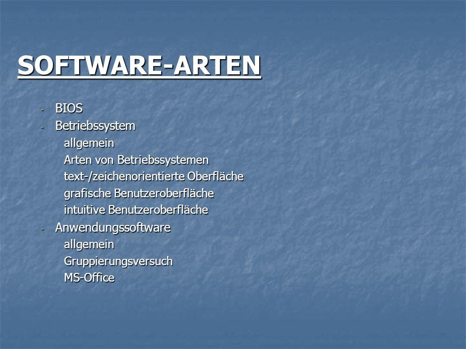 SOFTWARE-ARTEN - BIOS - Betriebssystem allgemein Arten von Betriebssystemen text-/zeichenorientierte Oberfläche grafische Benutzeroberfläche intuitive