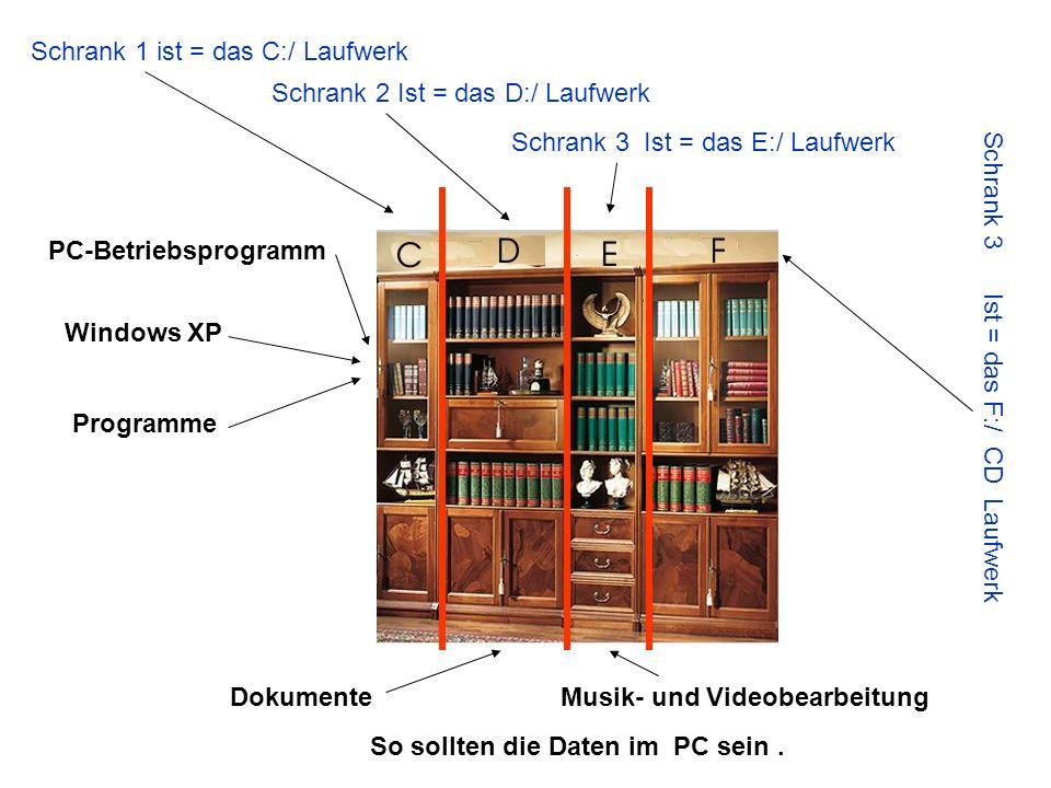 Schrank 1 ist = das C:/ Laufwerk Schrank 2 Ist = das D:/ Laufwerk Schrank 3 Ist = das E:/ LaufwerkSchrank 3 Ist = das F:/ CD Laufwerk Windows XP Progr