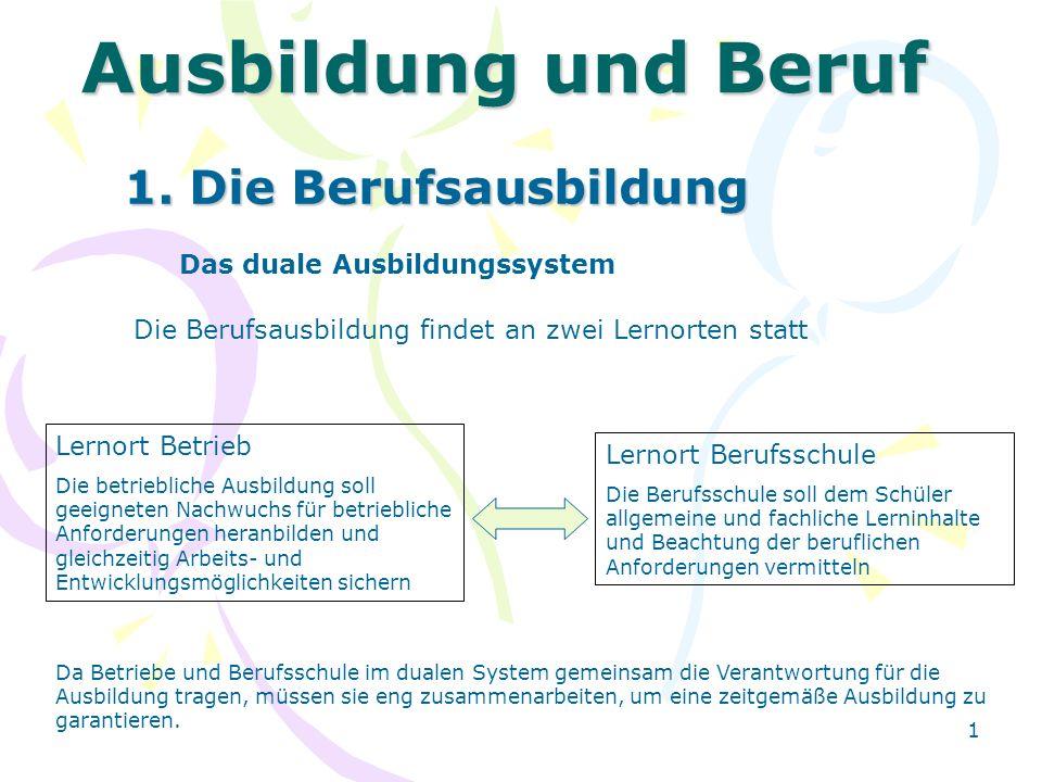 1 Ausbildung und Beruf 1. Die Berufsausbildung Lernort Betrieb Die betriebliche Ausbildung soll geeigneten Nachwuchs für betriebliche Anforderungen he
