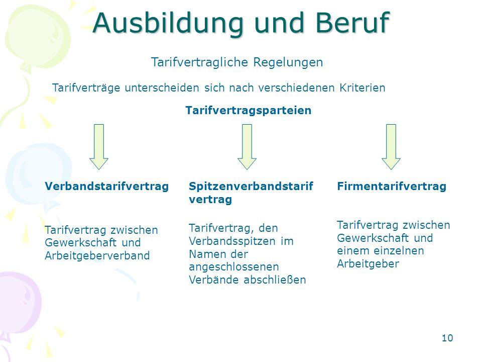 10 Ausbildung und Beruf Tarifvertragliche Regelungen Tarifverträge unterscheiden sich nach verschiedenen Kriterien Tarifvertragsparteien Verbandstarif