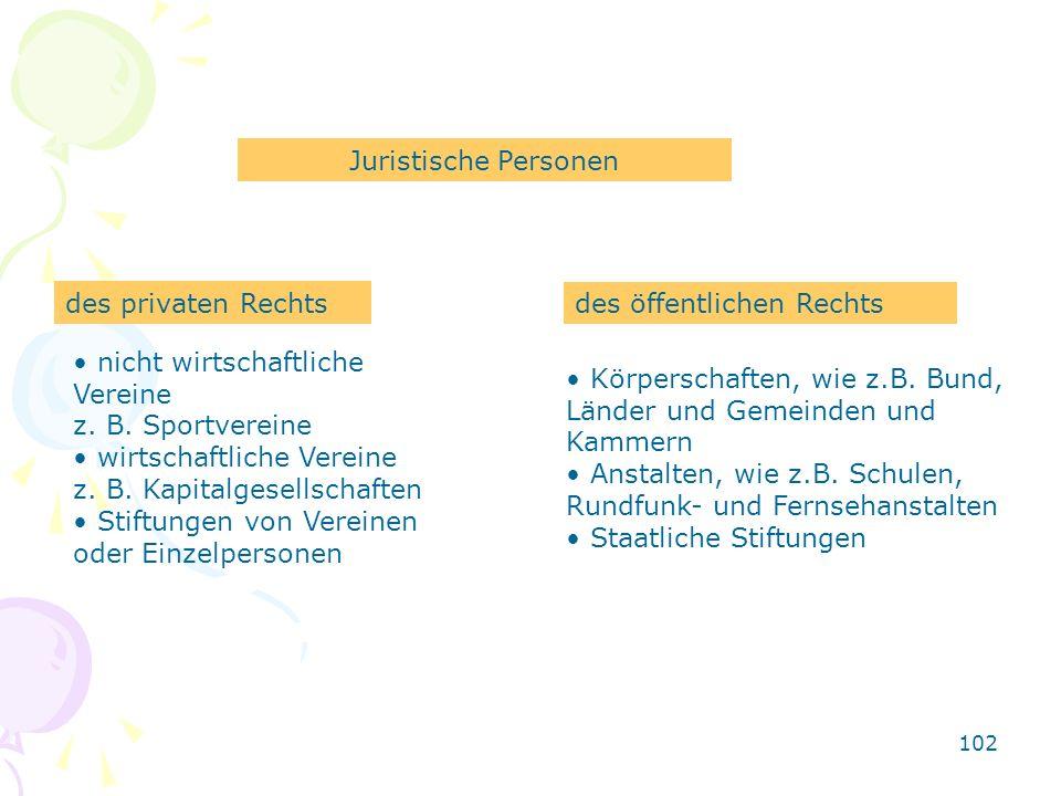 102 Juristische Personen des privaten Rechts nicht wirtschaftliche Vereine z. B. Sportvereine wirtschaftliche Vereine z. B. Kapitalgesellschaften Stif