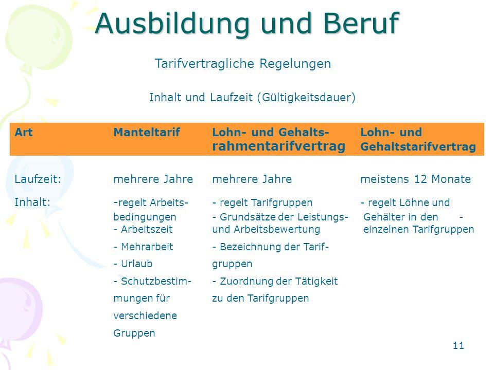 11 Ausbildung und Beruf Tarifvertragliche Regelungen Inhalt und Laufzeit (Gültigkeitsdauer) ArtManteltarifLohn- und Gehalts-Lohn- und rahmentarifvertr