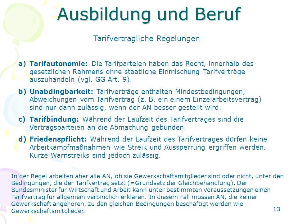 13 Ausbildung und Beruf Tarifvertragliche Regelungen a)Tarifautonomie: Die Tarifparteien haben das Recht, innerhalb des gesetzlichen Rahmens ohne staa