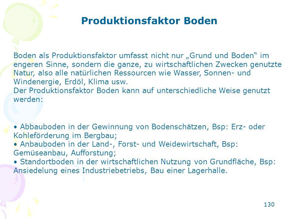 130 Produktionsfaktor Boden Boden als Produktionsfaktor umfasst nicht nur Grund und Boden im engeren Sinne, sondern die ganze, zu wirtschaftlichen Zwe