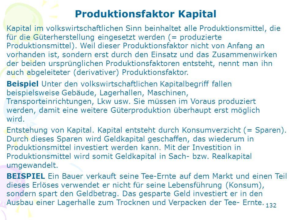 132 Produktionsfaktor Kapital Kapital im volkswirtschaftlichen Sinn beinhaltet alle Produktionsmittel, die für die Güterherstellung eingesetzt werden