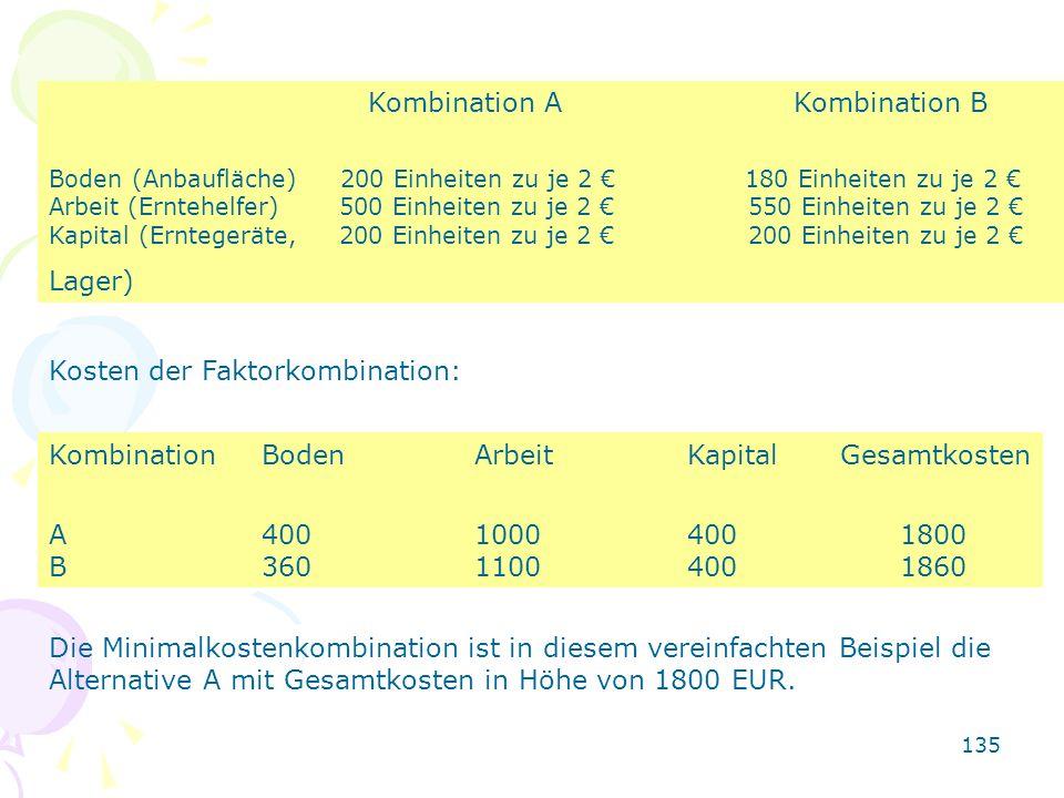 135 Kombination A Kombination B Boden (Anbaufläche) 200 Einheiten zu je 2 180 Einheiten zu je 2 Arbeit (Erntehelfer) 500 Einheiten zu je 2 550 Einheit