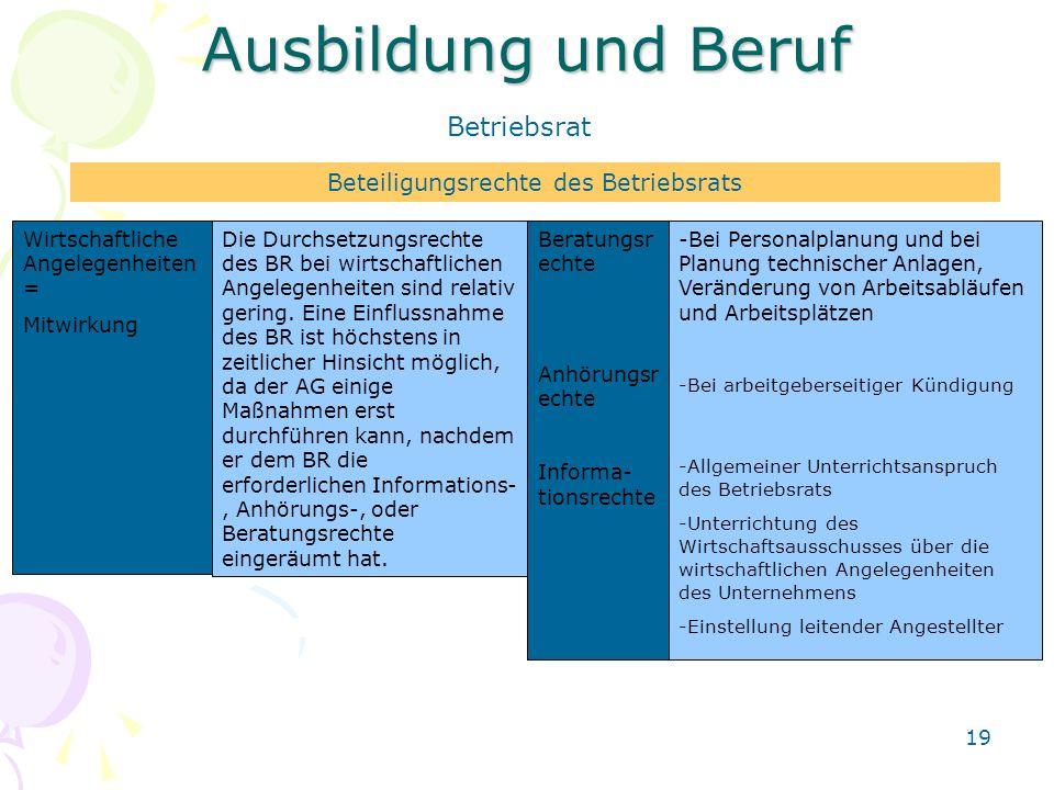 19 Ausbildung und Beruf Betriebsrat Beteiligungsrechte des Betriebsrats -Bei Personalplanung und bei Planung technischer Anlagen, Veränderung von Arbe