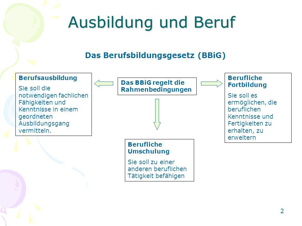 133 Kombination und Substitution der Produktionsfaktoren Für die Herstellung von Wirtschaftsgütern müssen die drei Produktionsfaktoren Arbeit, Boden und Kapital unter Beachtung des ökonomischen Prinzips miteinander verbunden (= kombiniert) werden.