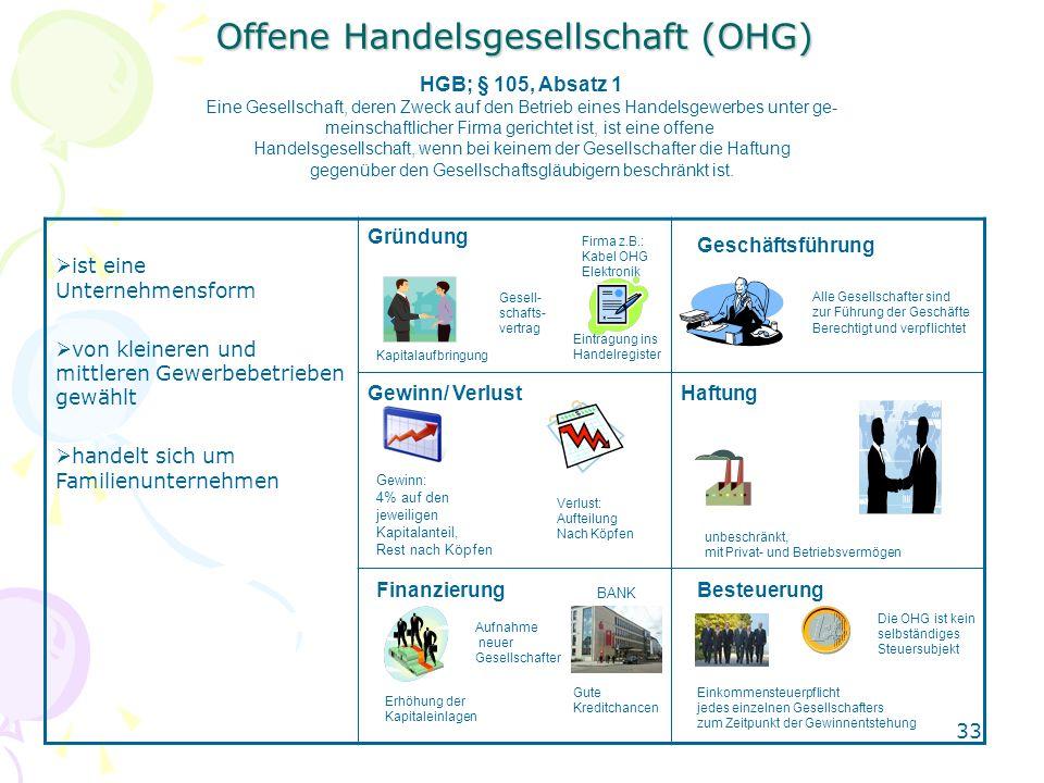 33 Offene Handelsgesellschaft (OHG) ist eine Unternehmensform von kleineren und mittleren Gewerbebetrieben gewählt handelt sich um Familienunternehmen