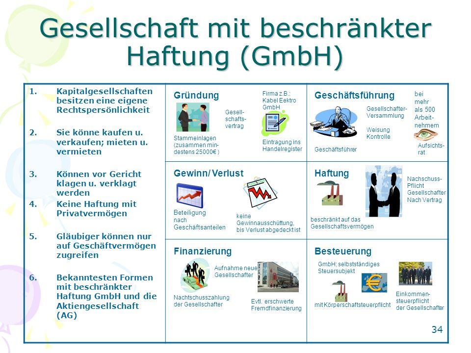 34 Gesellschaft mit beschränkter Haftung (GmbH) 1.Kapitalgesellschaften besitzen eine eigene Rechtspersönlichkeit 2.Sie könne kaufen u. verkaufen; mie