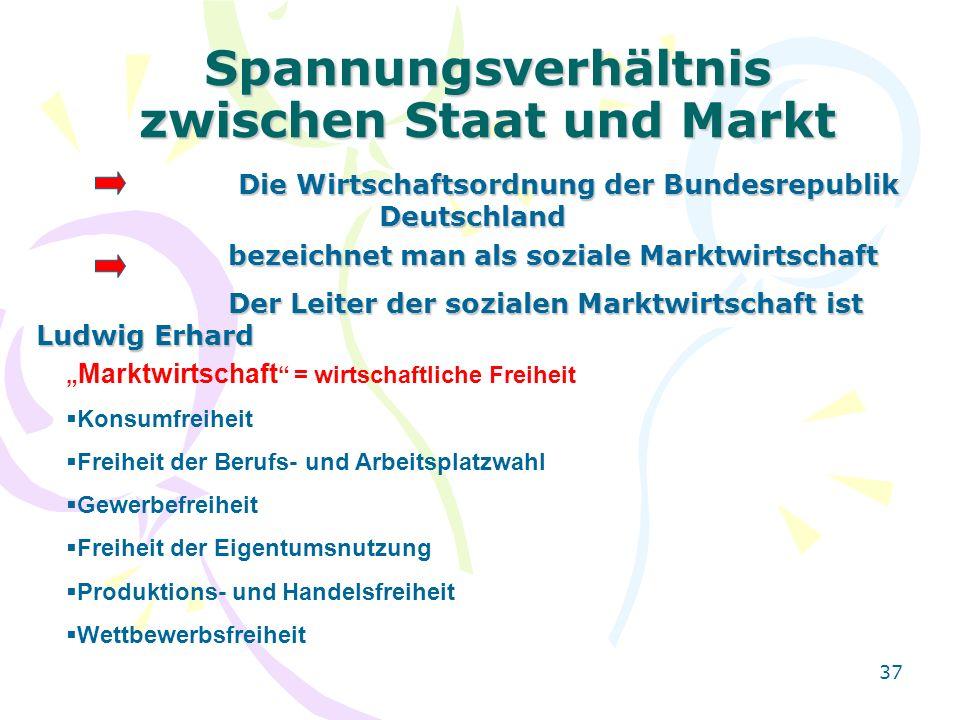 37 Spannungsverhältnis zwischen Staat und Markt Die Wirtschaftsordnung der Bundesrepublik Deutschland bezeichnet man als soziale Marktwirtschaft Der L