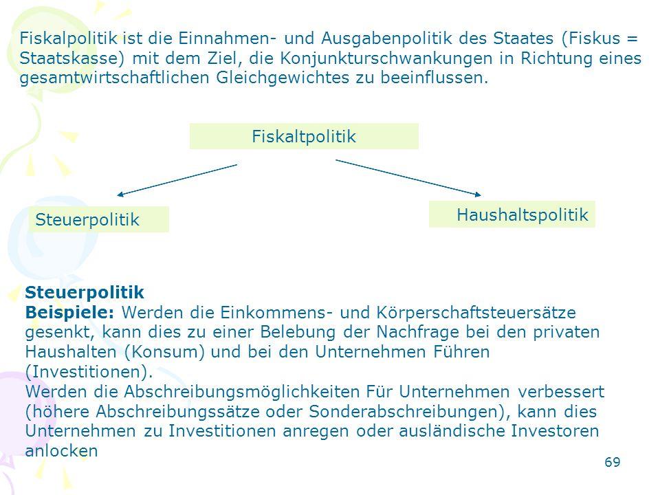 69 Fiskalpolitik ist die Einnahmen- und Ausgabenpolitik des Staates (Fiskus = Staatskasse) mit dem Ziel, die Konjunkturschwankungen in Richtung eines