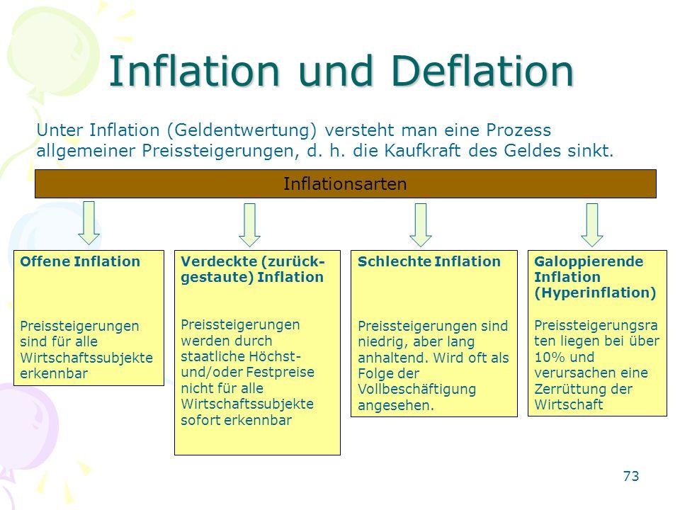 73 Inflation und Deflation Unter Inflation (Geldentwertung) versteht man eine Prozess allgemeiner Preissteigerungen, d. h. die Kaufkraft des Geldes si