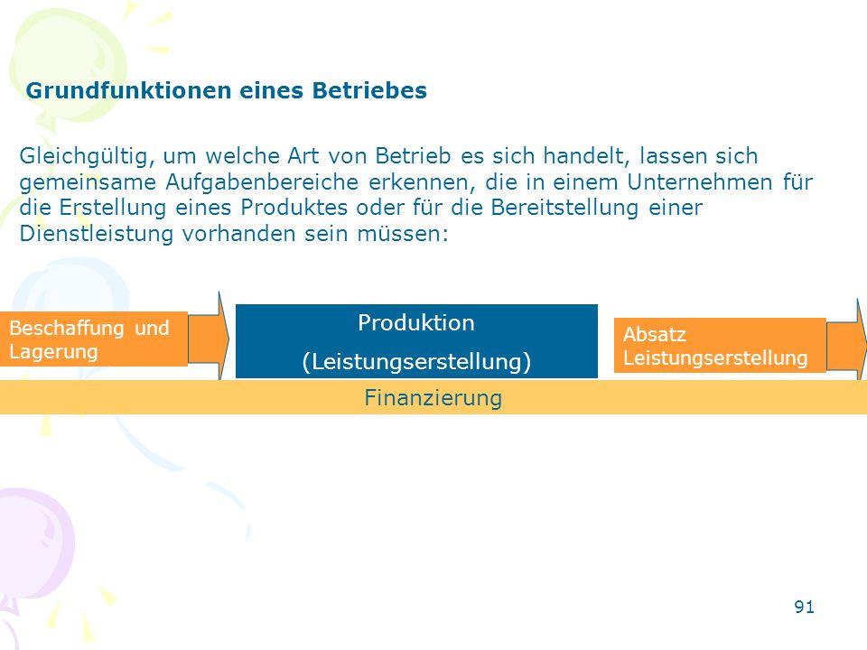 91 Grundfunktionen eines Betriebes Gleichgültig, um welche Art von Betrieb es sich handelt, lassen sich gemeinsame Aufgabenbereiche erkennen, die in e
