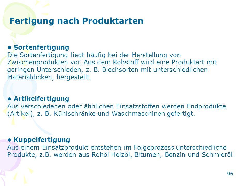 96 Fertigung nach Produktarten Sortenfertigung Die Sortenfertigung liegt häufig bei der Herstellung von Zwischenprodukten vor. Aus dem Rohstoff wird e
