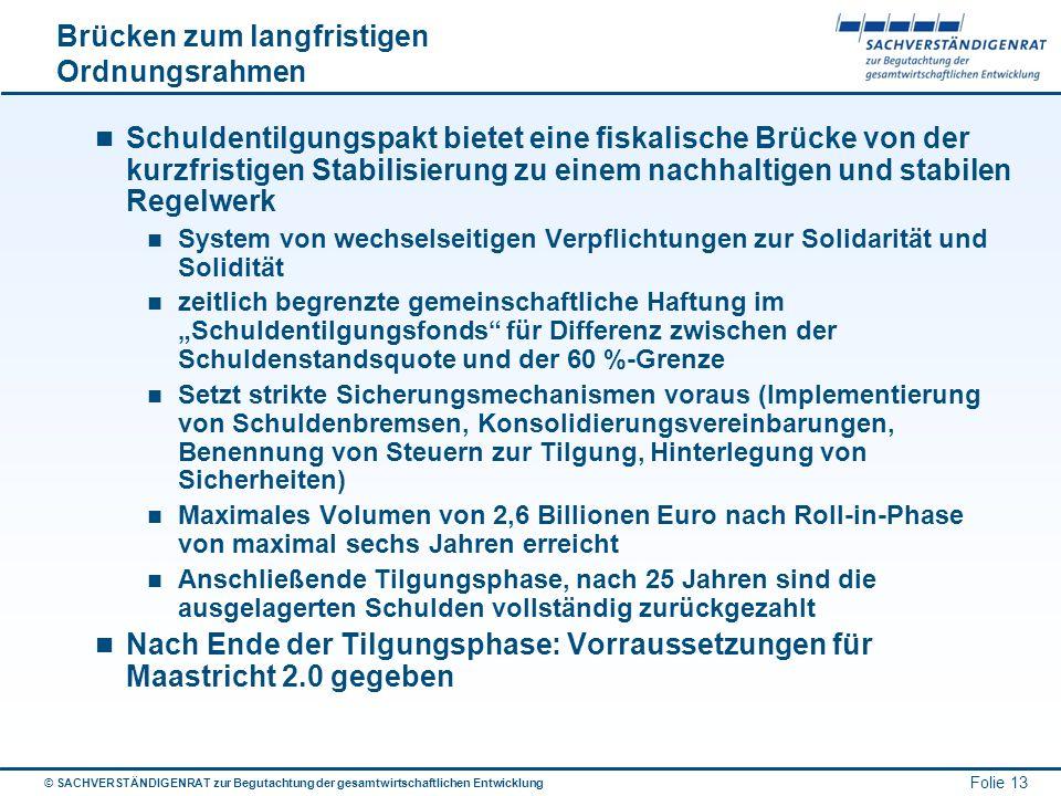 © SACHVERSTÄNDIGENRAT zur Begutachtung der gesamtwirtschaftlichen Entwicklung Folie 13 Brücken zum langfristigen Ordnungsrahmen Schuldentilgungspakt b