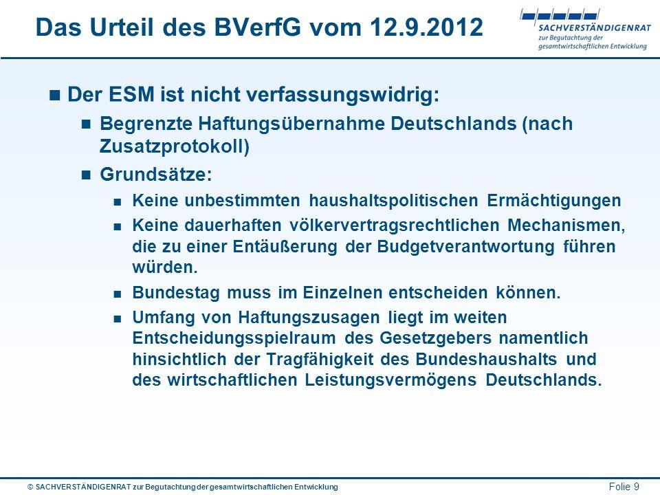 © SACHVERSTÄNDIGENRAT zur Begutachtung der gesamtwirtschaftlichen Entwicklung Folie 9 Das Urteil des BVerfG vom 12.9.2012 Der ESM ist nicht verfassung