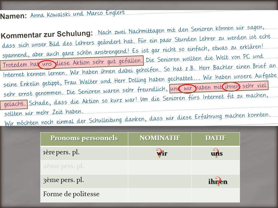 Pronoms personnels NOMINATIFDATIF 1ère pers. pl. 2ème pers.