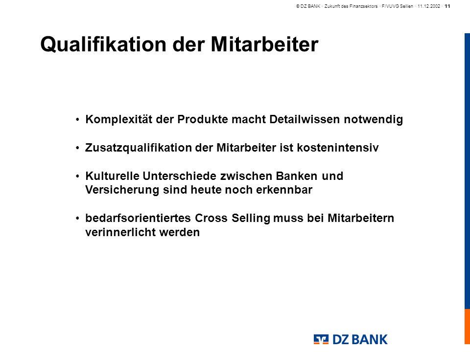 © DZ BANK · Zukunft des Finanzsektors · F/VUVG Sellien · 11.12.2002 · 11 Qualifikation der Mitarbeiter Komplexität der Produkte macht Detailwissen not
