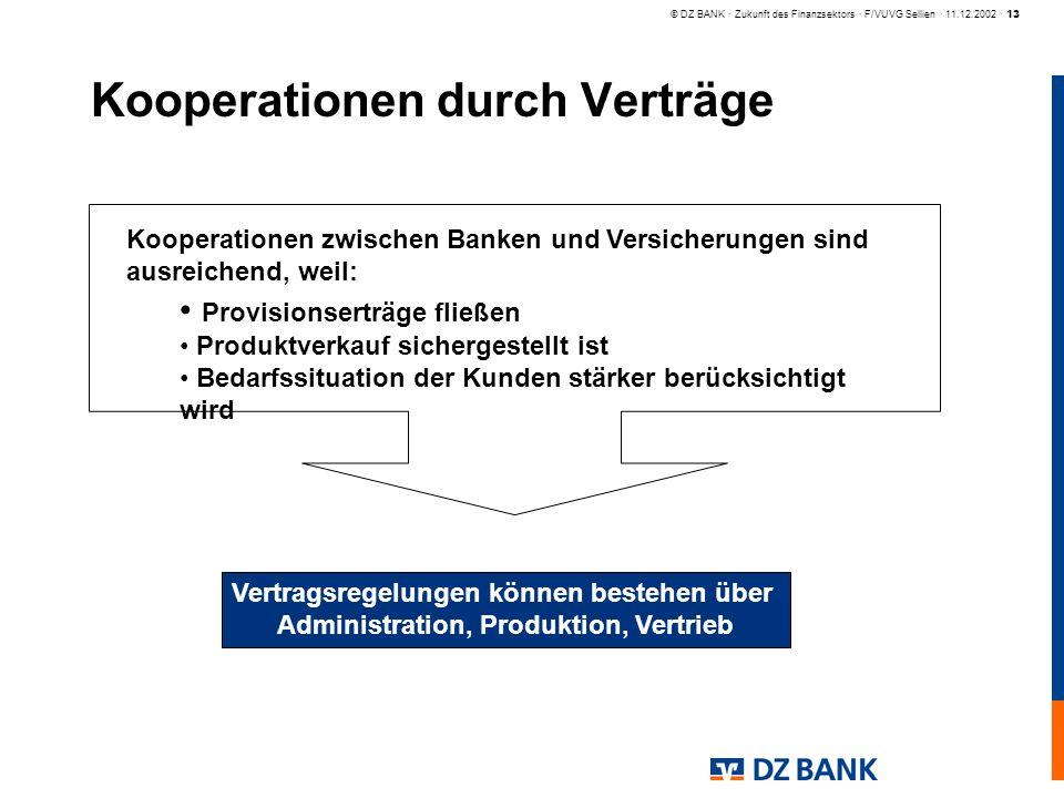 © DZ BANK · Zukunft des Finanzsektors · F/VUVG Sellien · 11.12.2002 · 13 Kooperationen durch Verträge Kooperationen zwischen Banken und Versicherungen