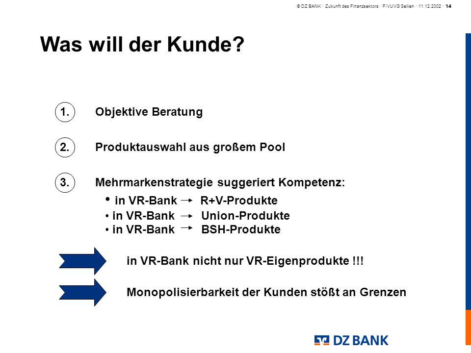 © DZ BANK · Zukunft des Finanzsektors · F/VUVG Sellien · 11.12.2002 · 14 Was will der Kunde? Mehrmarkenstrategie suggeriert Kompetenz: in VR-Bank R+V-