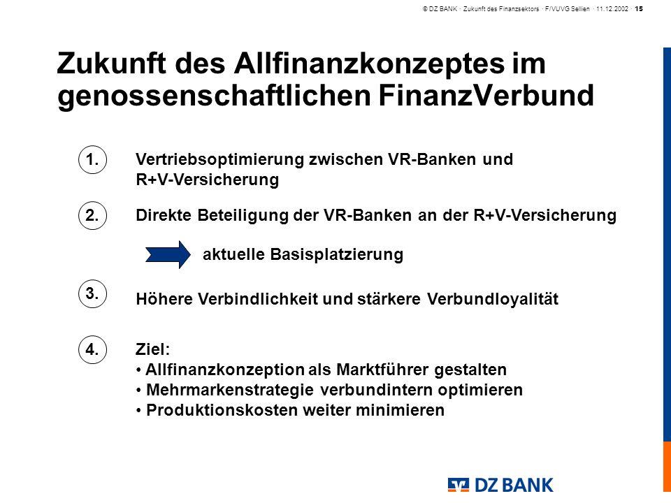 © DZ BANK · Zukunft des Finanzsektors · F/VUVG Sellien · 11.12.2002 · 15 Zukunft des Allfinanzkonzeptes im genossenschaftlichen FinanzVerbund Vertrieb