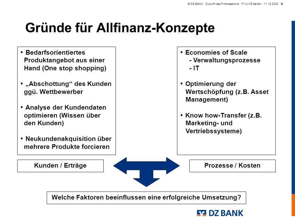 © DZ BANK · Zukunft des Finanzsektors · F/VUVG Sellien · 11.12.2002 · 3 Gründe für Allfinanz-Konzepte Bedarfsorientiertes Produktangebot aus einer Han
