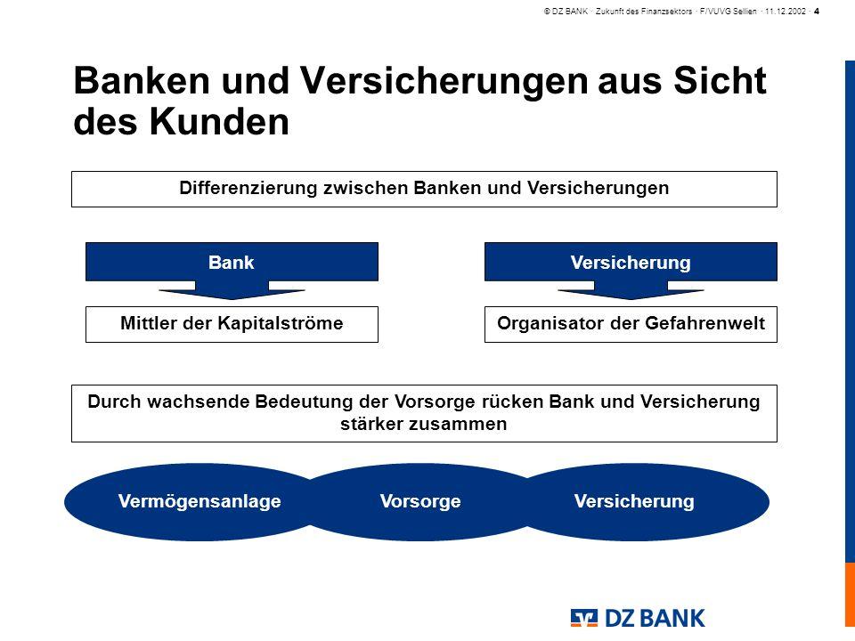 © DZ BANK · Zukunft des Finanzsektors · F/VUVG Sellien · 11.12.2002 · 4 Banken und Versicherungen aus Sicht des Kunden Differenzierung zwischen Banken