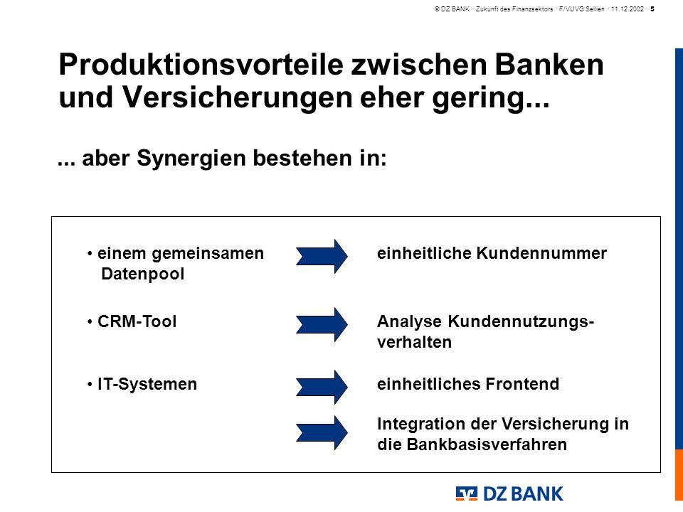© DZ BANK · Zukunft des Finanzsektors · F/VUVG Sellien · 11.12.2002 · 5 Produktionsvorteile zwischen Banken und Versicherungen eher gering...... aber