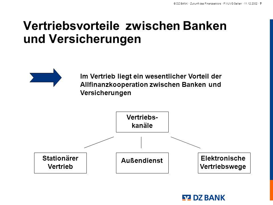 © DZ BANK · Zukunft des Finanzsektors · F/VUVG Sellien · 11.12.2002 · 7 Vertriebsvorteile zwischen Banken und Versicherungen Im Vertrieb liegt ein wes