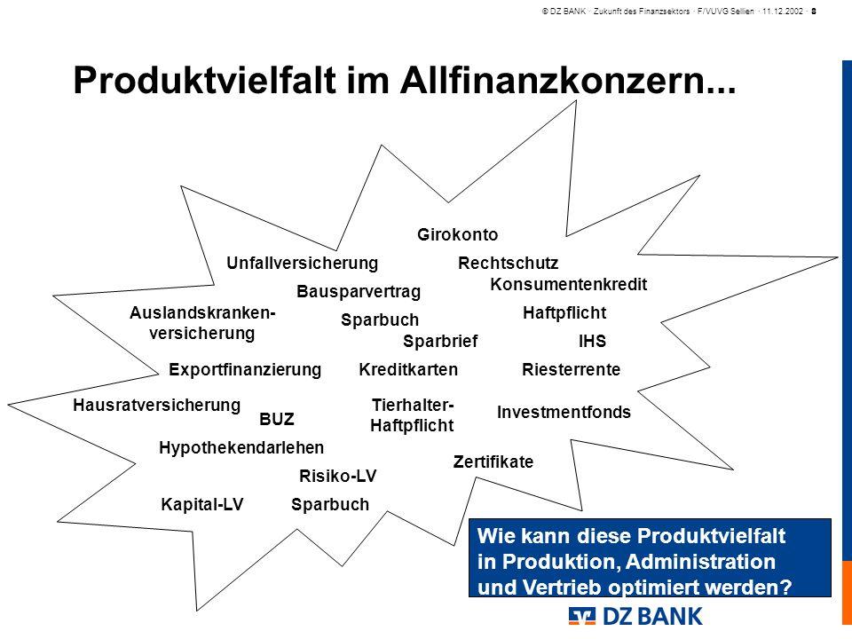 © DZ BANK · Zukunft des Finanzsektors · F/VUVG Sellien · 11.12.2002 · 8 Produktvielfalt im Allfinanzkonzern... Kreditkarten BUZ Tierhalter- Haftpflich