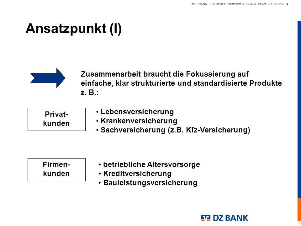 © DZ BANK · Zukunft des Finanzsektors · F/VUVG Sellien · 11.12.2002 · 9 Ansatzpunkt (I) Zusammenarbeit braucht die Fokussierung auf einfache, klar str